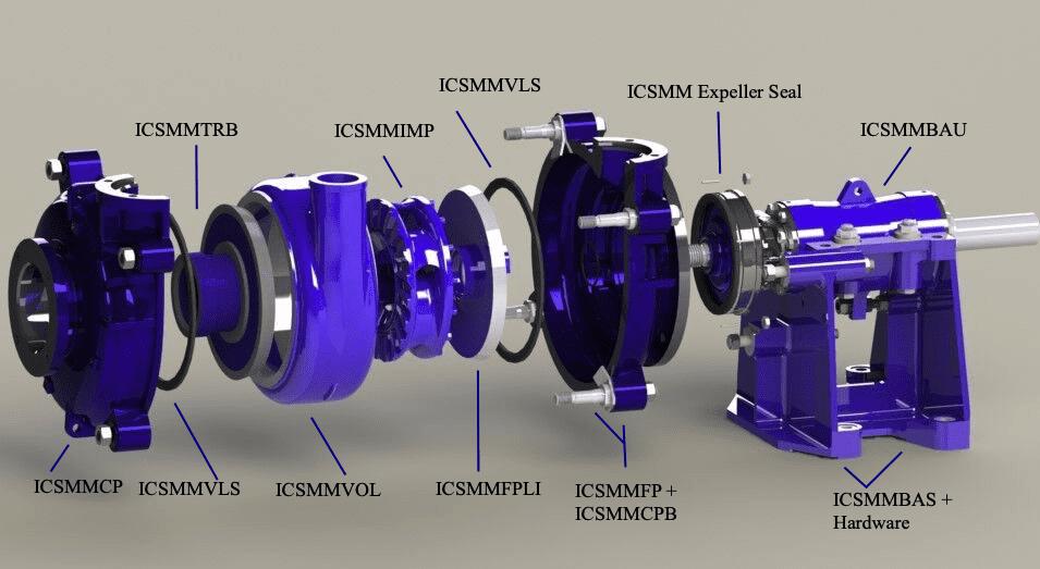 ICSMM Pump Overview, Metal + Expeller